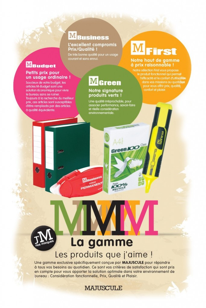 gamme M